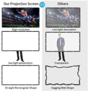 Keenstone 120 Inch Projection